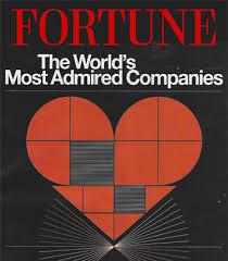 Fortune listar mest beundrade företag 2016